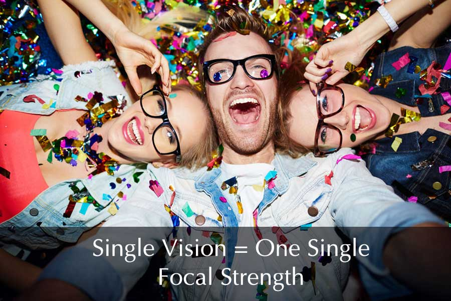 Single Vision Eyeglass Lenses Means One Focal Strength