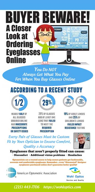 Beware Buying Eyeglasses Online