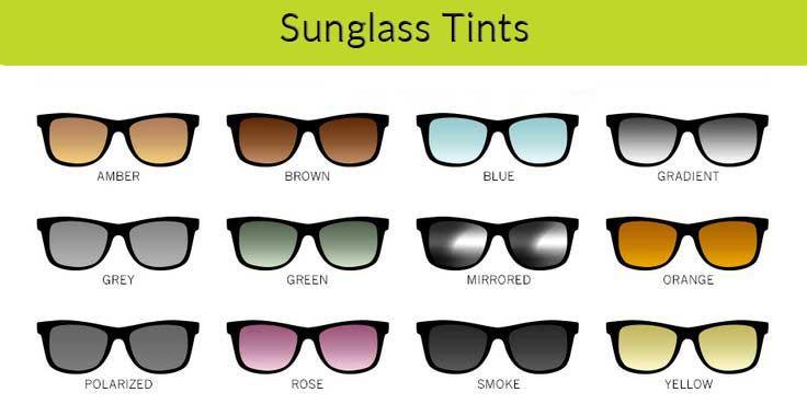 Sunglass Tint Colors