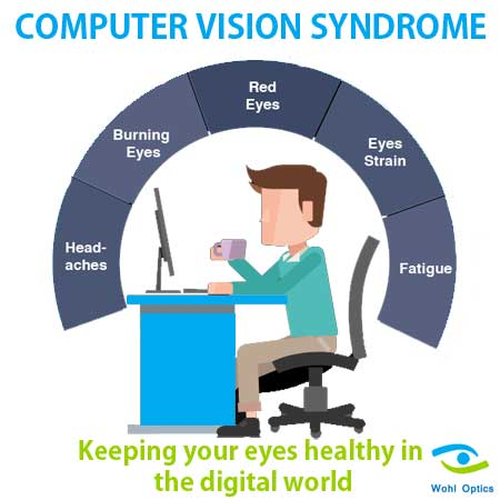 thesis on computer vision syndrome Free and custom essays at essaypediacom take a look at written paper - technostress & computer vision syndrome.